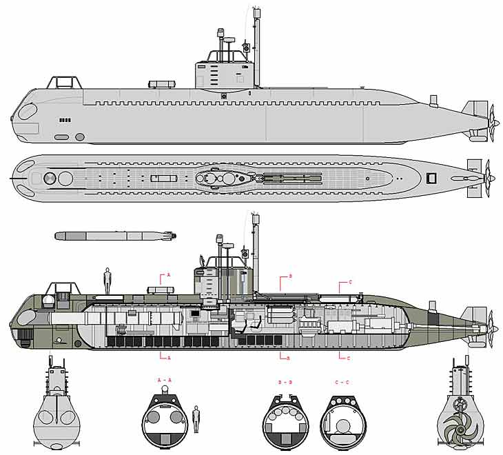 submarine research essays Read this american history essay and over 88,000 other research documents submarine warfare submarine warfare it took world war i to prove the worth of submarines.