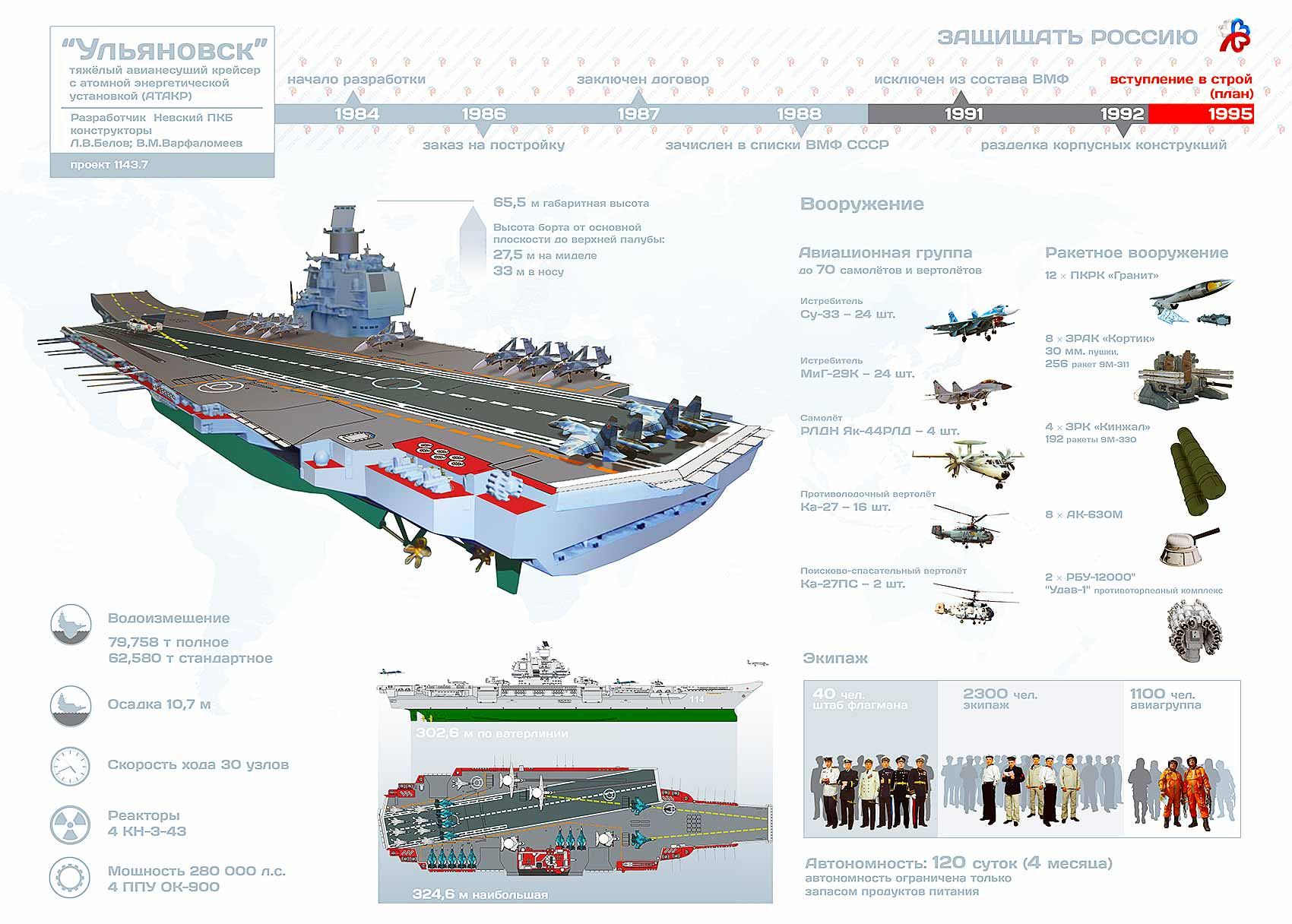 Future russian aircraft carriers. #3 - Page 33 News-183_10b