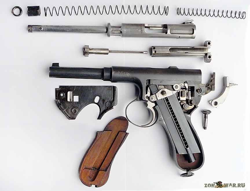 Неполная разборка пистолета Frommer M1901